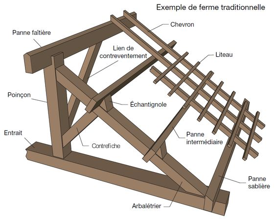 schema_charpente_traditionnelle